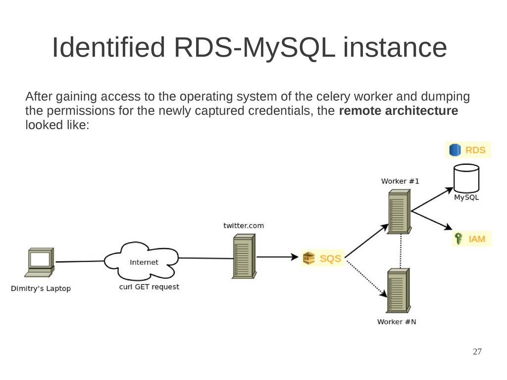 27 Identified RDS-MySQL instance After gaining ...