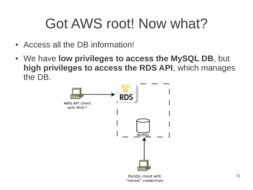 31 Got AWS root! Now what? ● Access all the DB ...