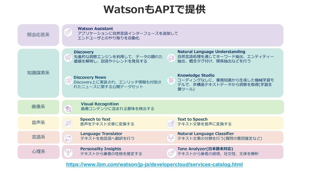WatsonもAPIで提供 https://www.ibm.com/watson/jp-ja/...