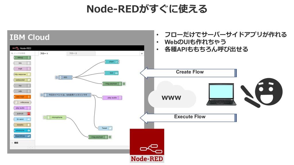 Node-REDがすぐに使える IBM Cloud www • フローだけでサーバーサイドアプ...