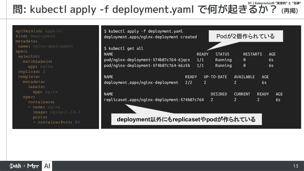 13 apiVersion: apps/v1 kind: Deployment metadat...