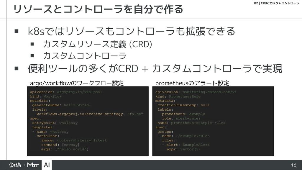 16 ▪ k8sではリソースもコントローラも拡張できる ▪ カスタムリソース定義 (CRD) ...
