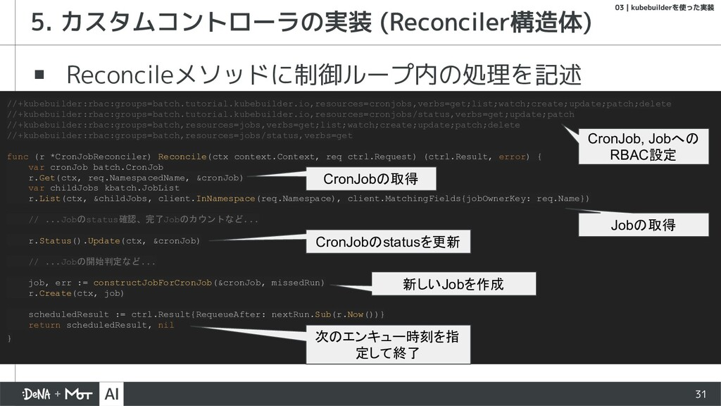 31 ▪ Reconcileメソッドに制御ループ内の処理を記述 //+kubebuilder:...
