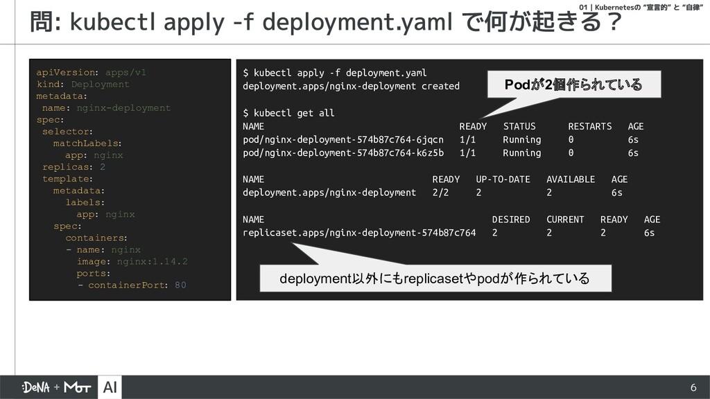 6 apiVersion: apps/v1 kind: Deployment metadata...
