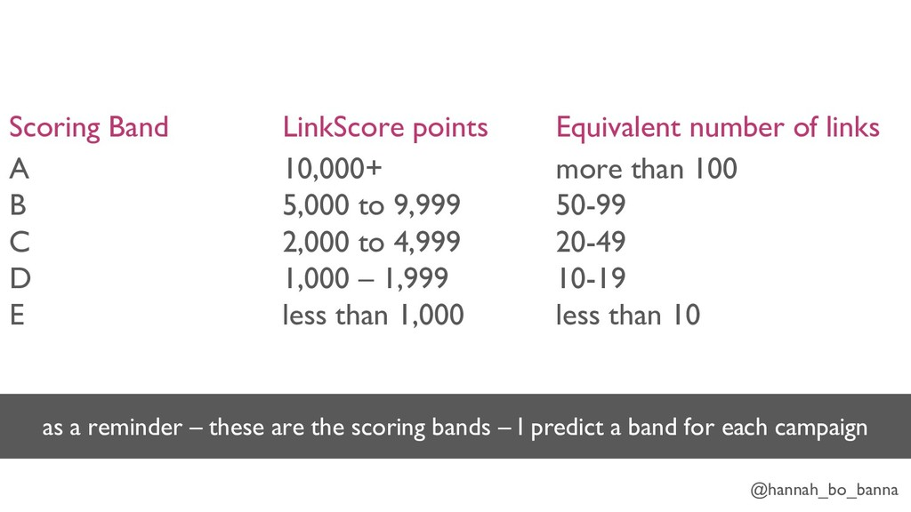 @hannah_bo_banna Scoring Band LinkScore points ...
