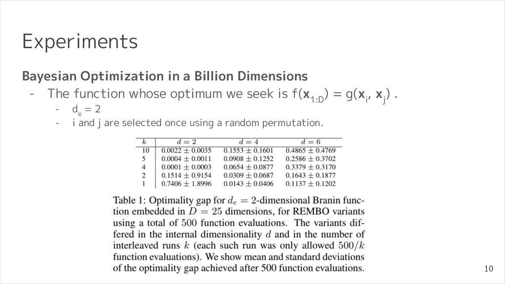 Experiments Bayesian Optimization in a Billion ...