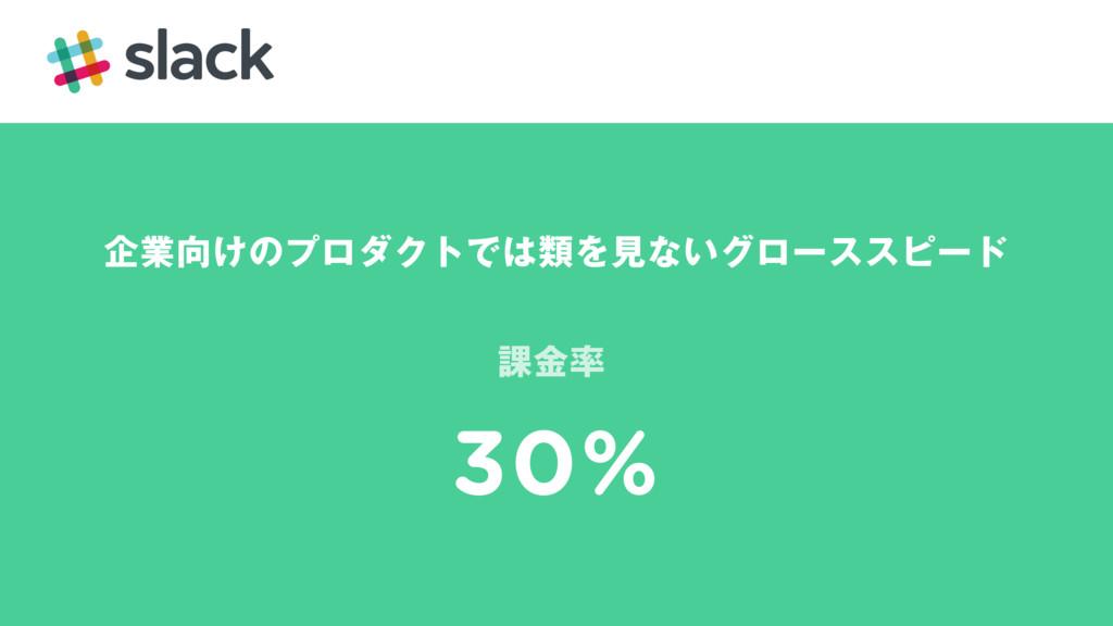 اۀ͚ͷϓϩμΫτͰྨΛݟͳ͍άϩʔεεϐʔυ ՝ۚ 30%