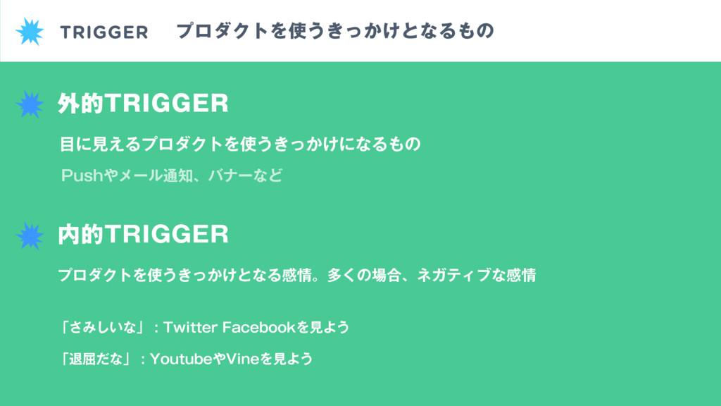 TRIGGER ϓϩμΫτΛ͏͖͔͚ͬͱͳΔͷ ֎త53*((&3 త53*((&3 1...