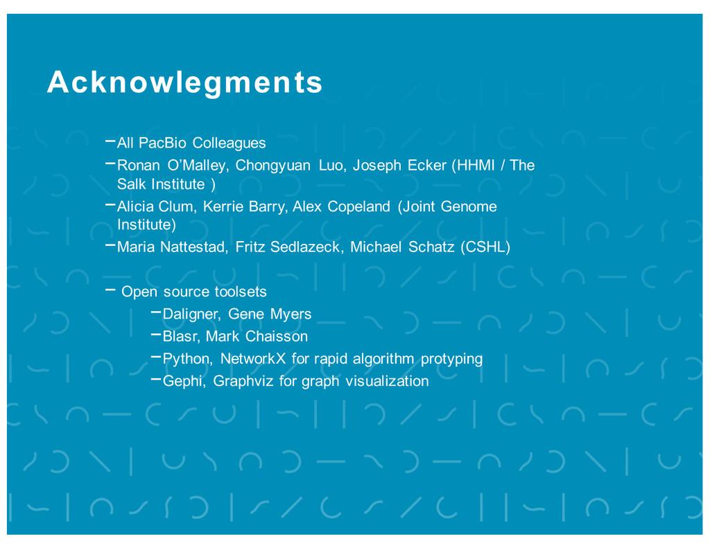 Acknowlegments -All PacBio Colleagues -Ronan O'...