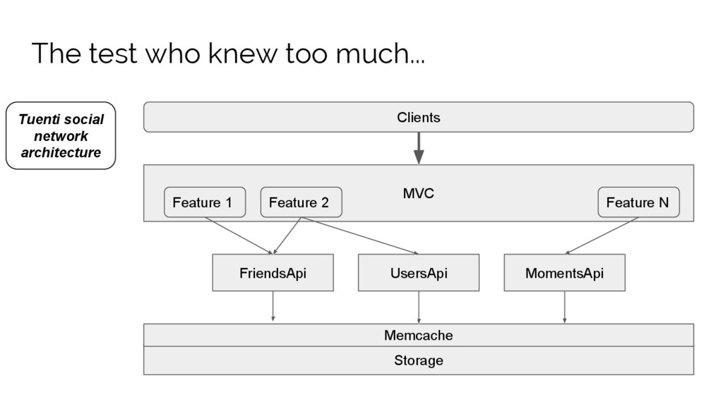 The test who knew too much... Storage FriendsAp...