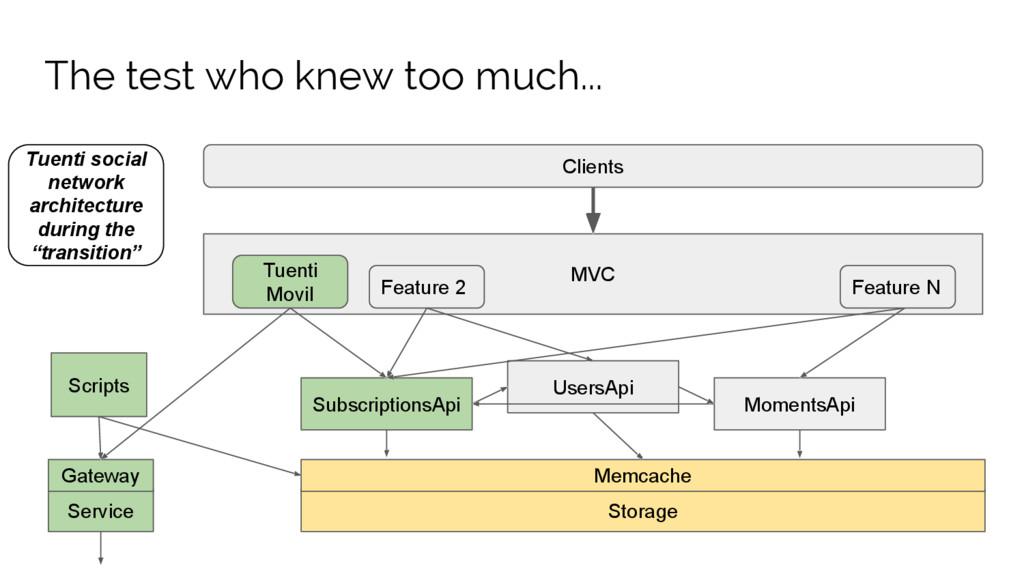 MVC Clients Storage SubscriptionsApi UsersApi M...