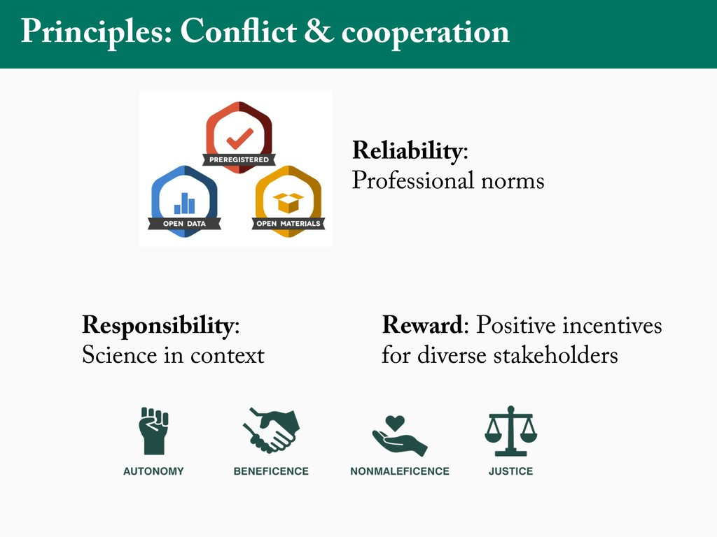 Principles: Conflict & cooperation Reliability:...