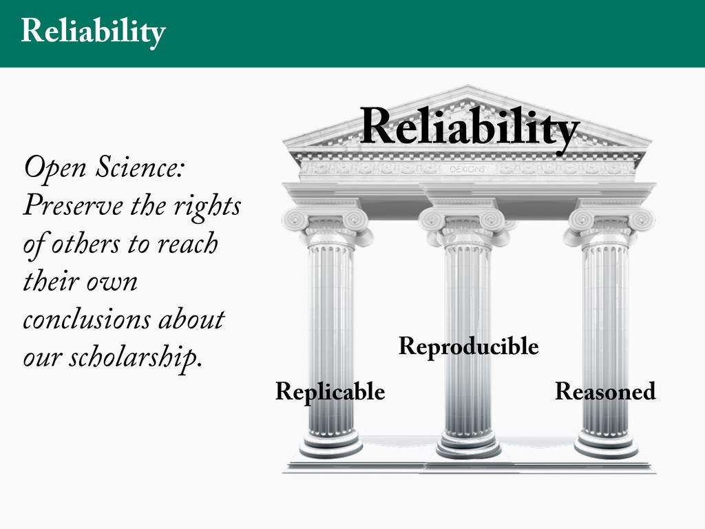 Reliability Replicable Reproducible Reasoned Re...