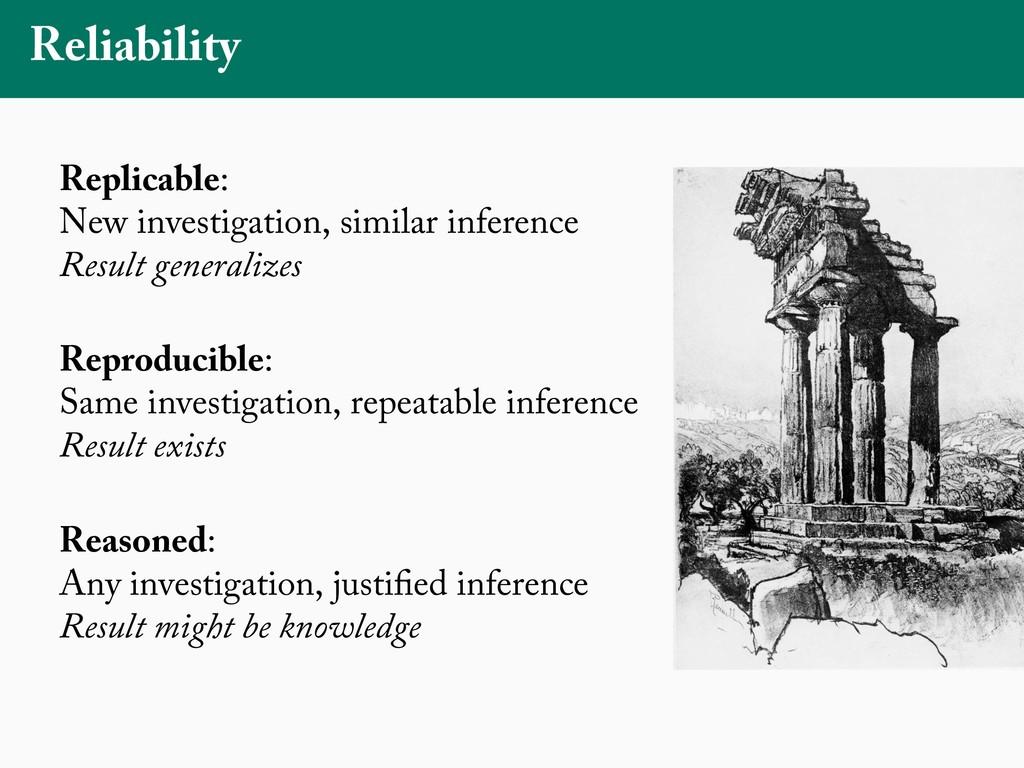 Reliability Replicable: New investigation, simi...