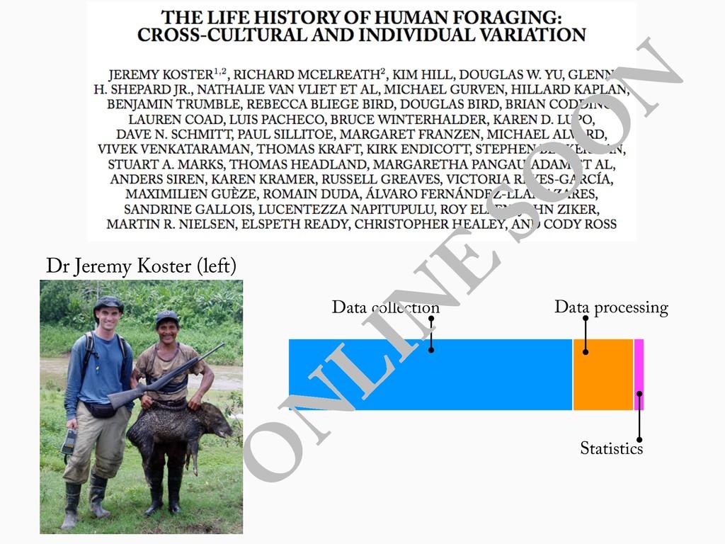 Dr Jeremy Koster (left) Data collection Data pr...