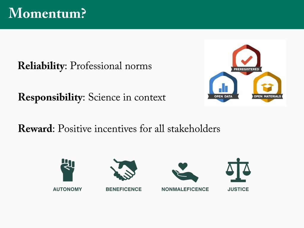 Momentum? Reliability: Professional norms Respo...