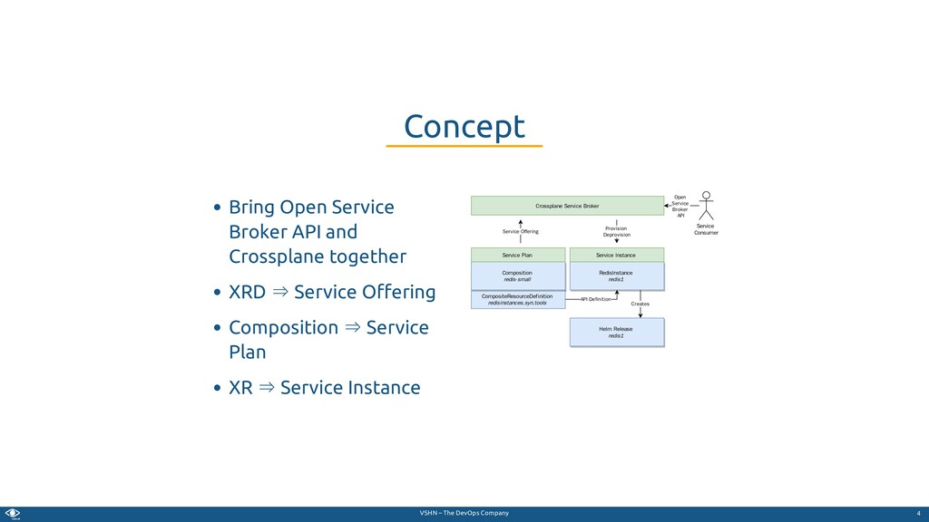 VSHN – The DevOps Company Bring Open Service Br...