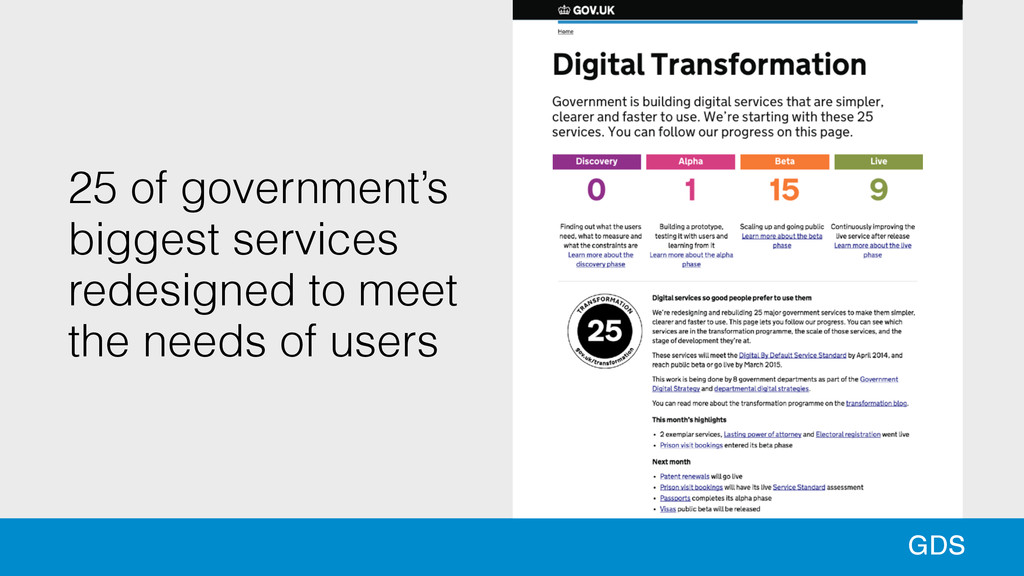 GDS 25 of government's biggest services redesig...