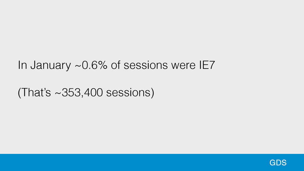 93 GDS In January ~0.6% of sessions were IE7 ! ...
