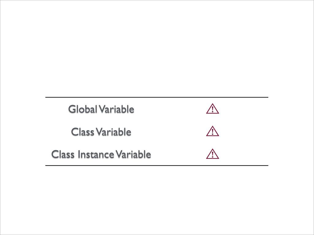 Global Variable ⾠ Class Variable ⾠ Class Instan...