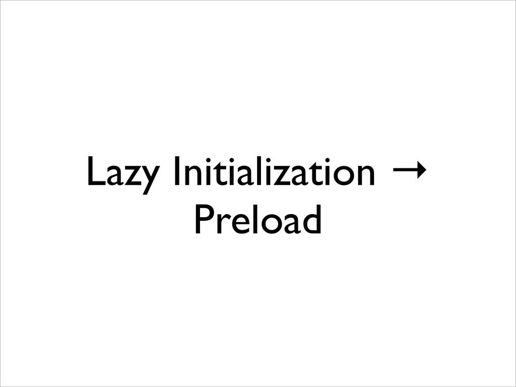 Lazy Initialization → Preload