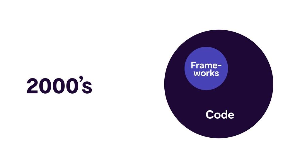 2000's Code Frame- works