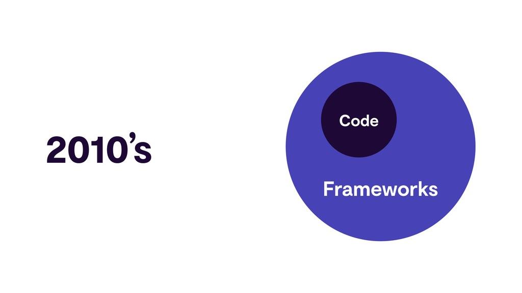 Frameworks Code 2010's
