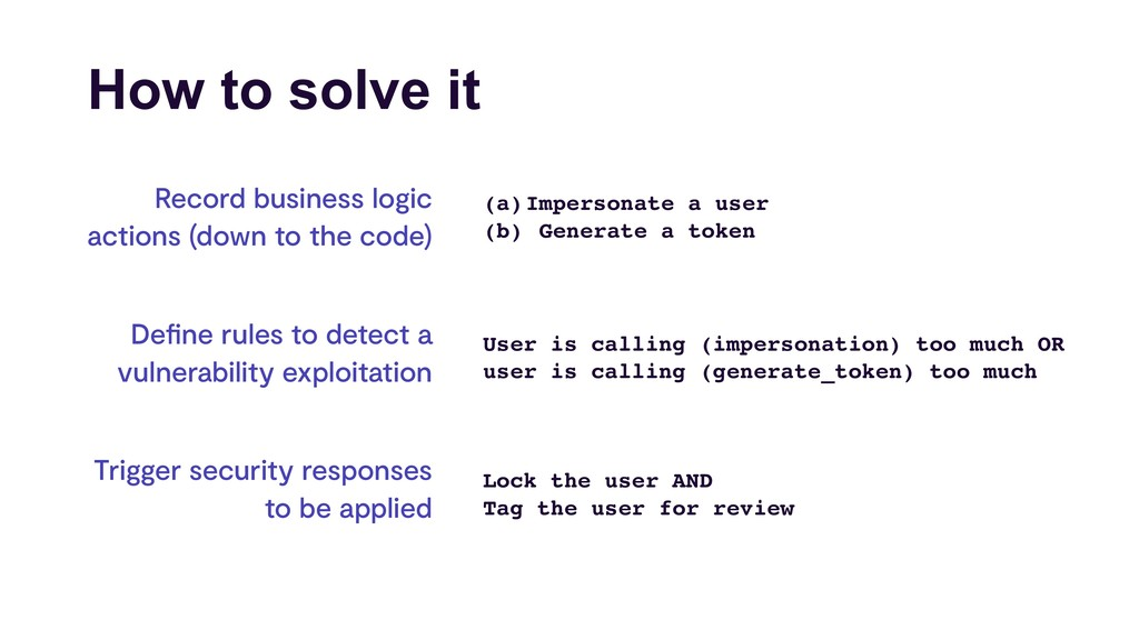 How to solve it Record business logic actions (...