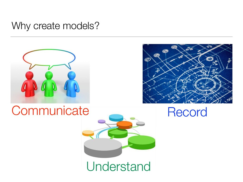Why create models? Communicate Understand Record
