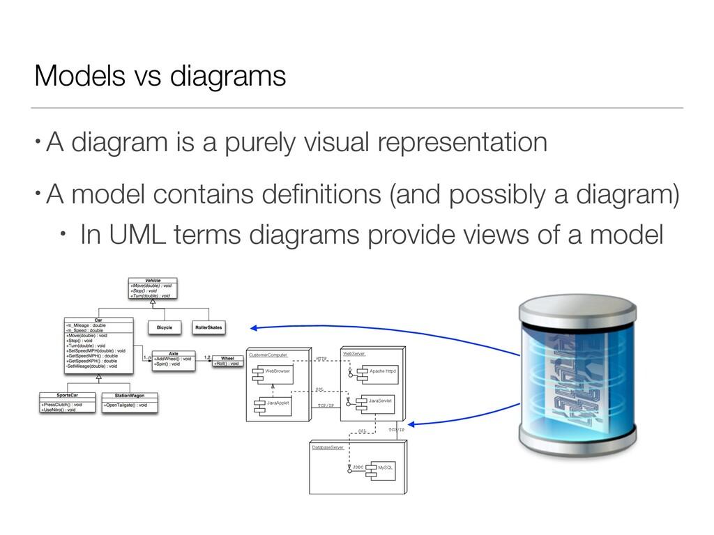 Models vs diagrams • A diagram is a purely visu...