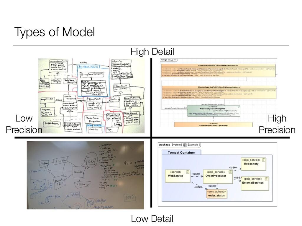 Types of Model Low Detail High Detail High Prec...
