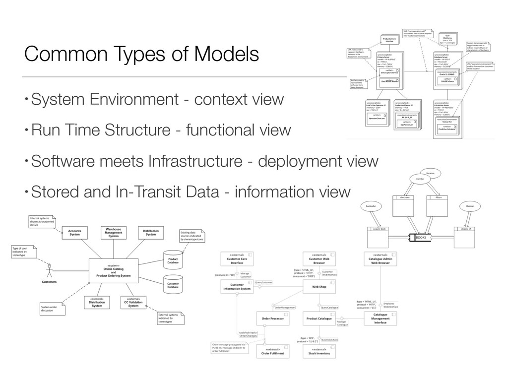 Common Types of Models • System Environment - c...