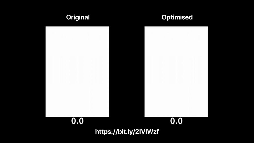 Original Optimised https://bit.ly/2IViWzf