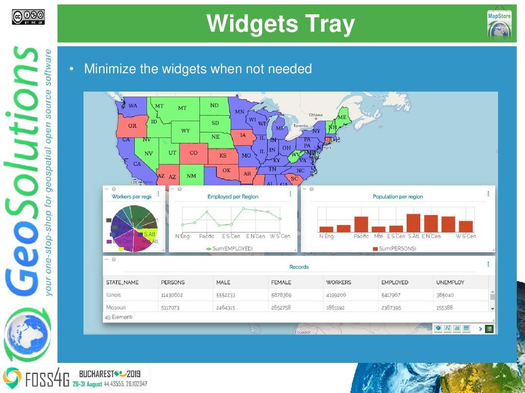 Widgets Tray • Minimize the widgets when not ne...