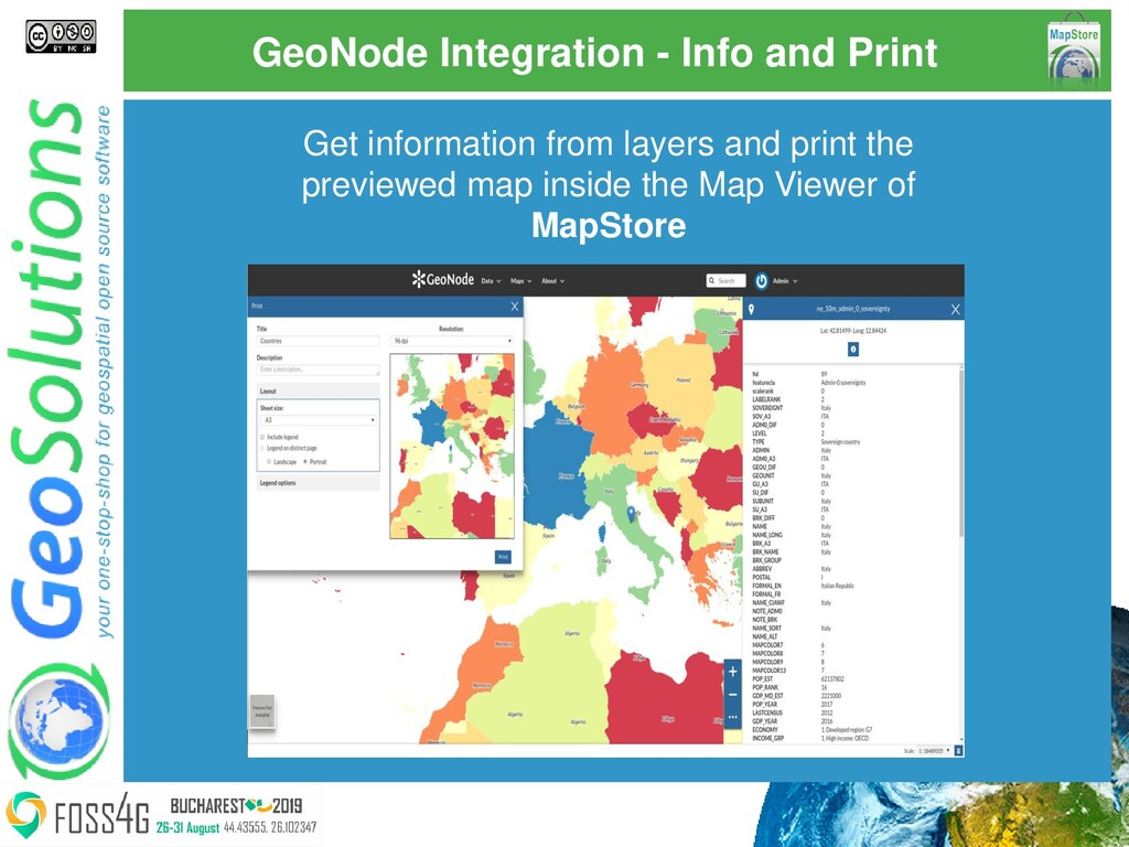 GeoNode Integration - Info and Print Get inform...