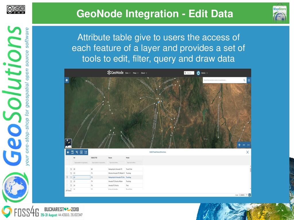 GeoNode Integration - Edit Data Attribute table...