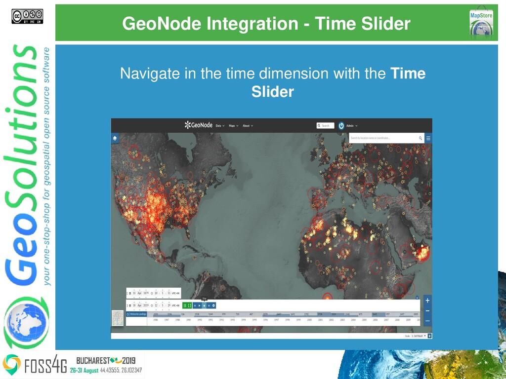 GeoNode Integration - Time Slider Navigate in t...