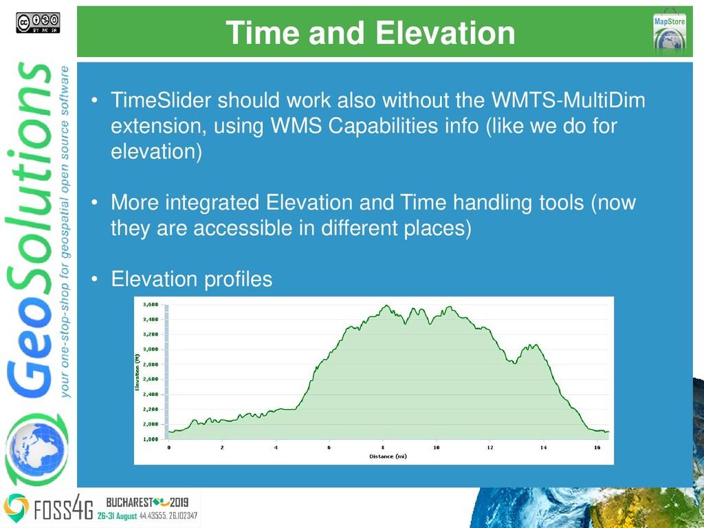 Time and Elevation • TimeSlider should work als...