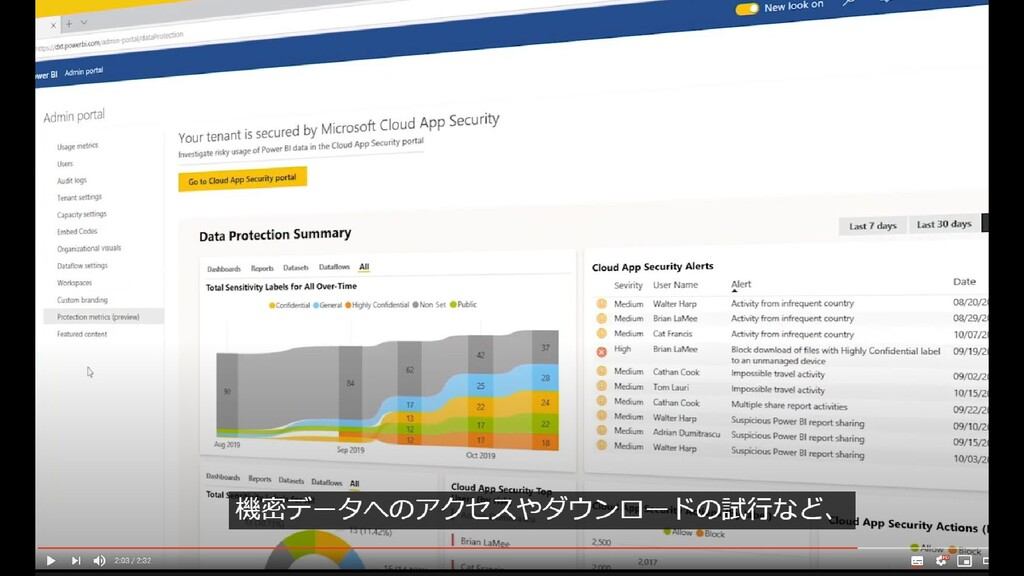 Intune / Endpoint Management