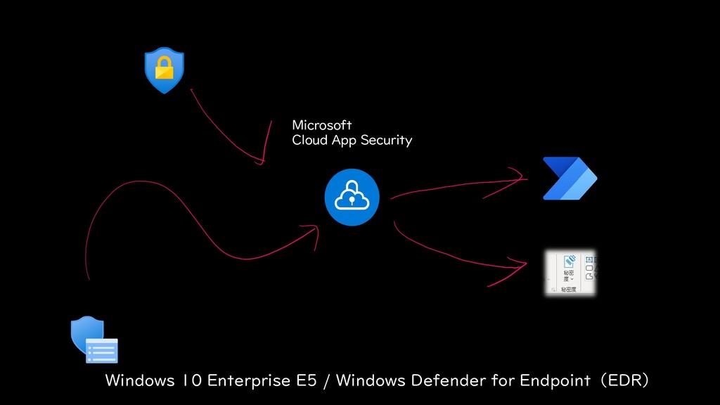 Microsoft Cloud App Security Windows 10 Enterpr...