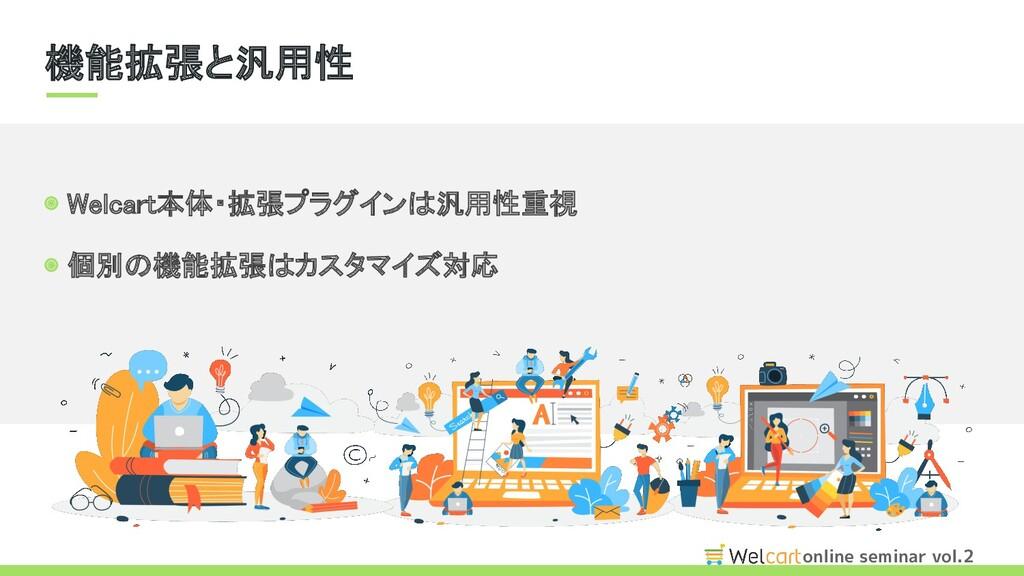 online seminar vol.2 機能拡張と汎用性 ◉ Welcart本体・拡張プラ...
