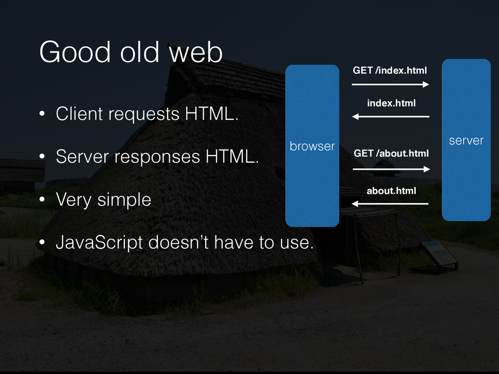 Good old web • Client requests HTML. • Server r...