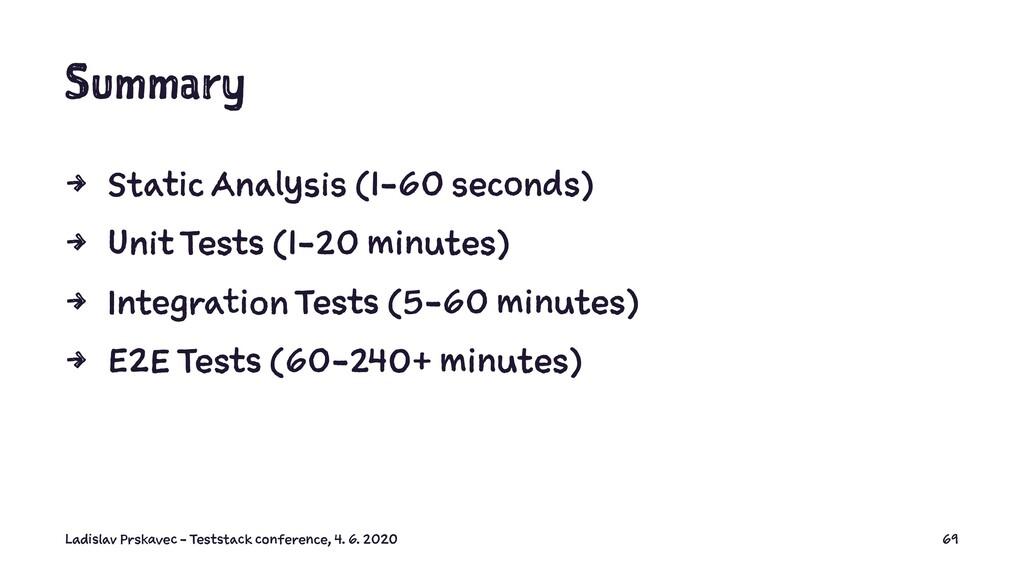 Summary 4 Static Analysis (1-60 seconds) 4 Unit...
