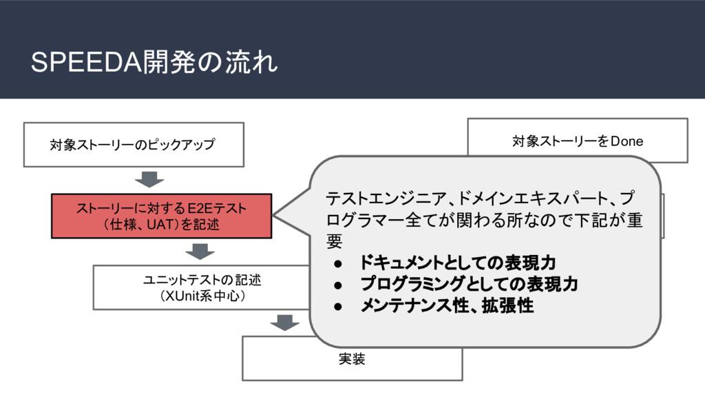 SPEEDA開発の流れ 対象ストーリーのピックアップ ストーリーに対するE2Eテスト (仕様、...