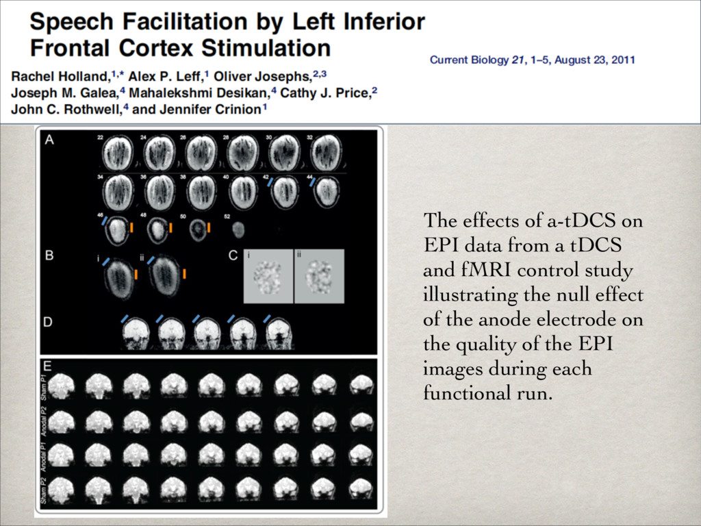 The effects of a-tDCS on EPI data from a tDCS a...