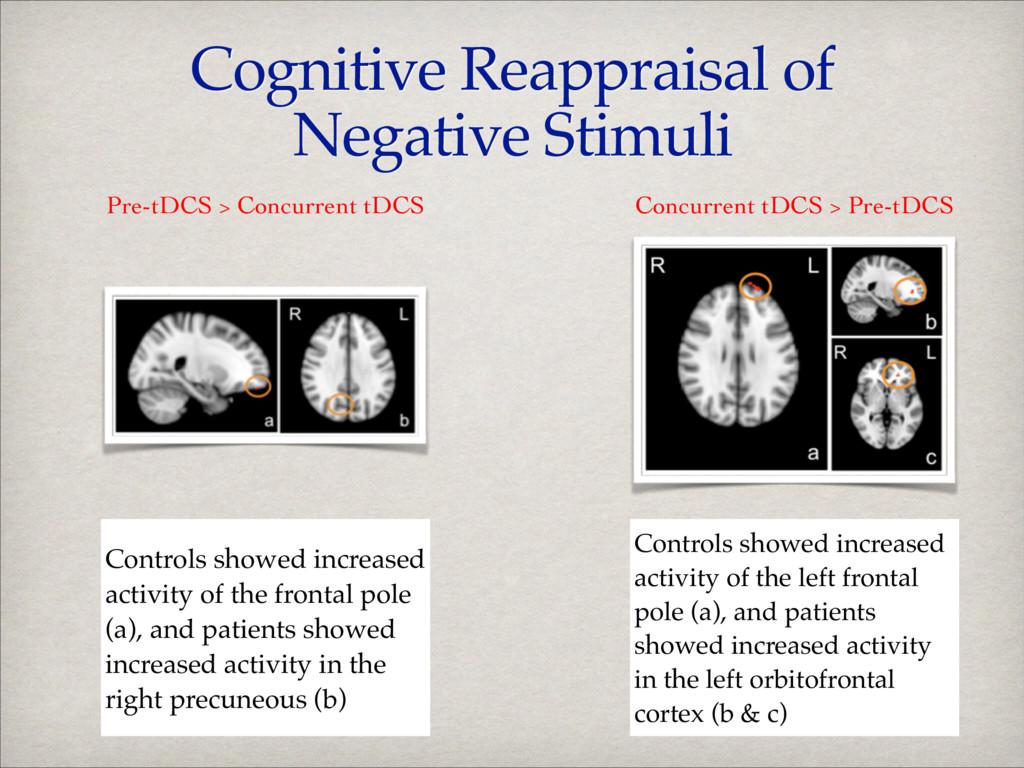 Cognitive Reappraisal of Negative Stimuli Contr...