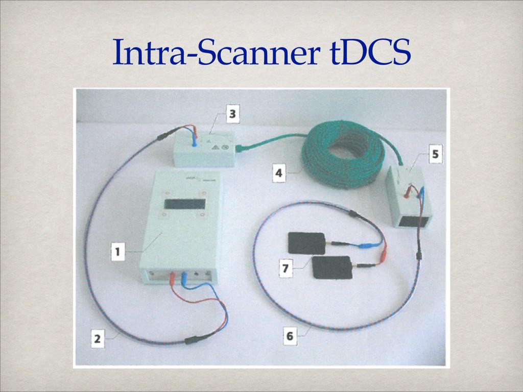 Intra-Scanner tDCS