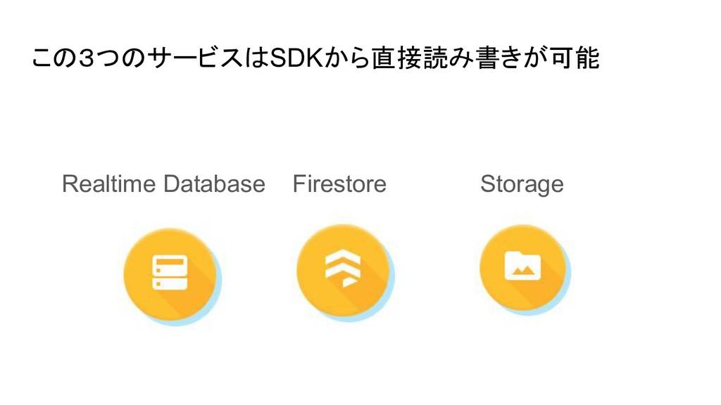 この3つのサービスはSDKから直接読み書きが可能 Realtime Database Fire...