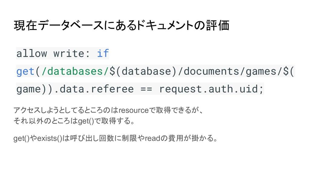 現在データベースにあるドキュメントの評価 allow write: if get(/datab...