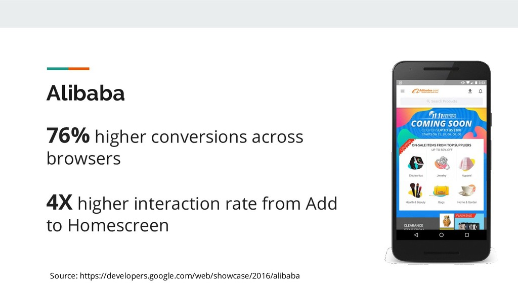 Alibaba 76% higher conversions across browsers ...